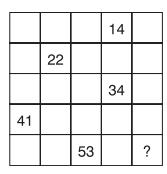Number Puzzles with Answers | Number Puzzles for Interviews