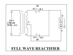 Full and Half wave rectifier filter circuit Electrical Project